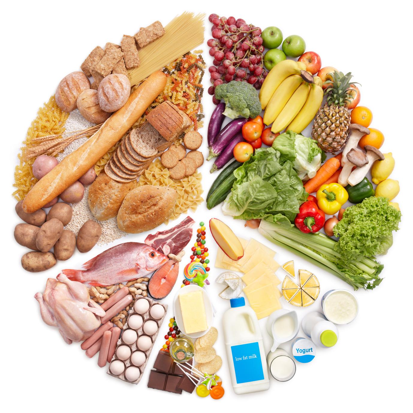 منابع پروتئین های گیاهی و حیوانی